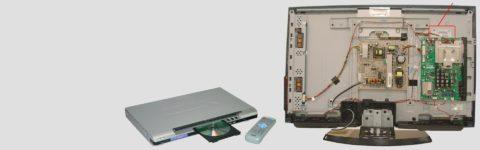 Телевизоры, DVD и видеотехника